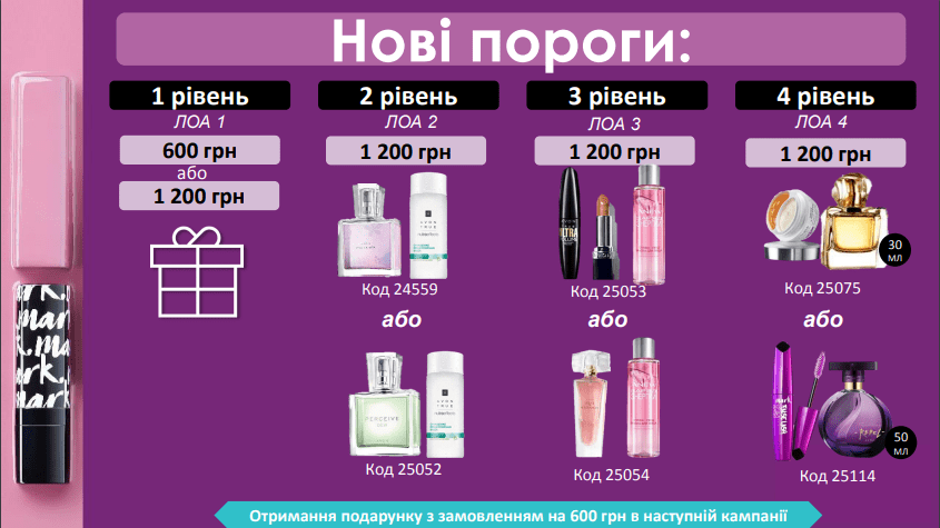 avon-novi-porogii-z-kampanii-06-2019